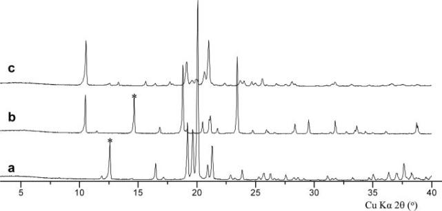 Calculation of penetration depth in cecu2si2